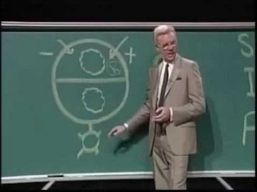 You Were Born Rich [Bob Proctor] FULL Part 2/3